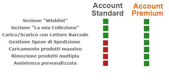 standard-premium